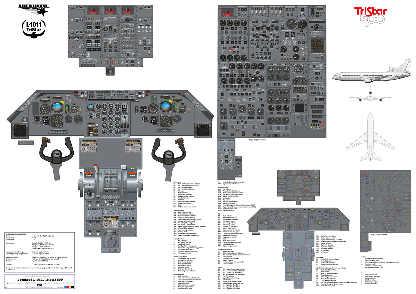 This Poster Is The Cockpit Of The Lockheed L 1011 Tristar 500 Also Known As The L Ten Eleven The Tristar First Flew In November 1970 Cockpit Tristar Lockheed