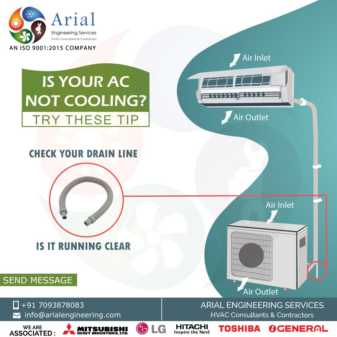 how to unclog ac drain line in house