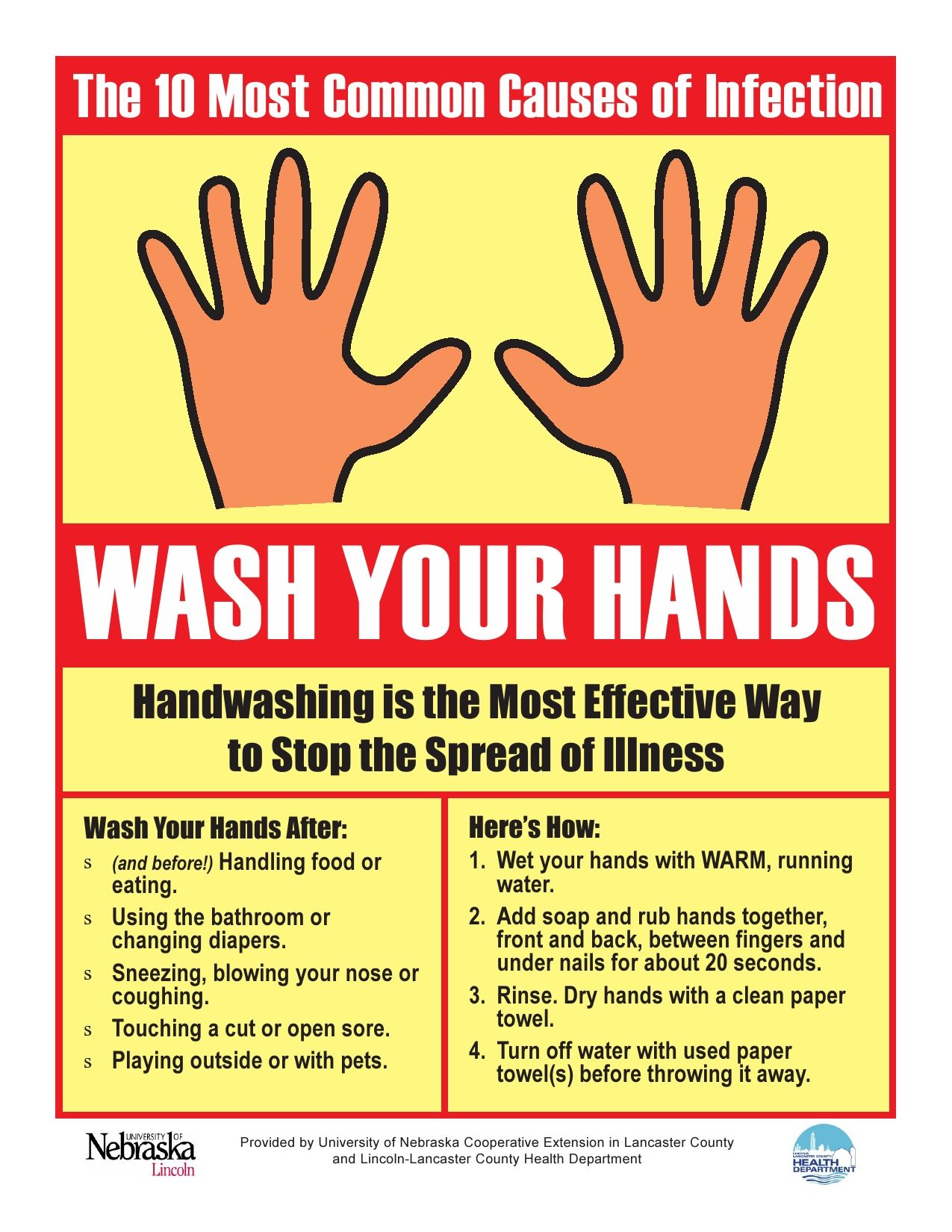 Wash Your Hands Hand Hygiene Food Safety Posters Kitchen