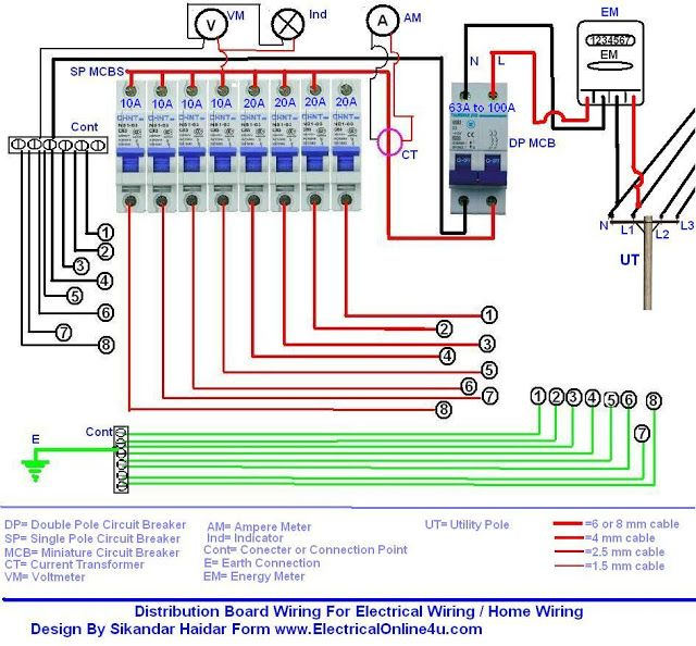 Wiring of distribution board wiring diagram with DP MCB and SP MCBS - logiciel pour plan de maison