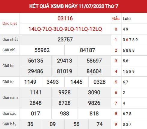 Thống kê xsmb ngày 12/07/2020 - Dự đoán xsmb Chủ nhật hôm nay
