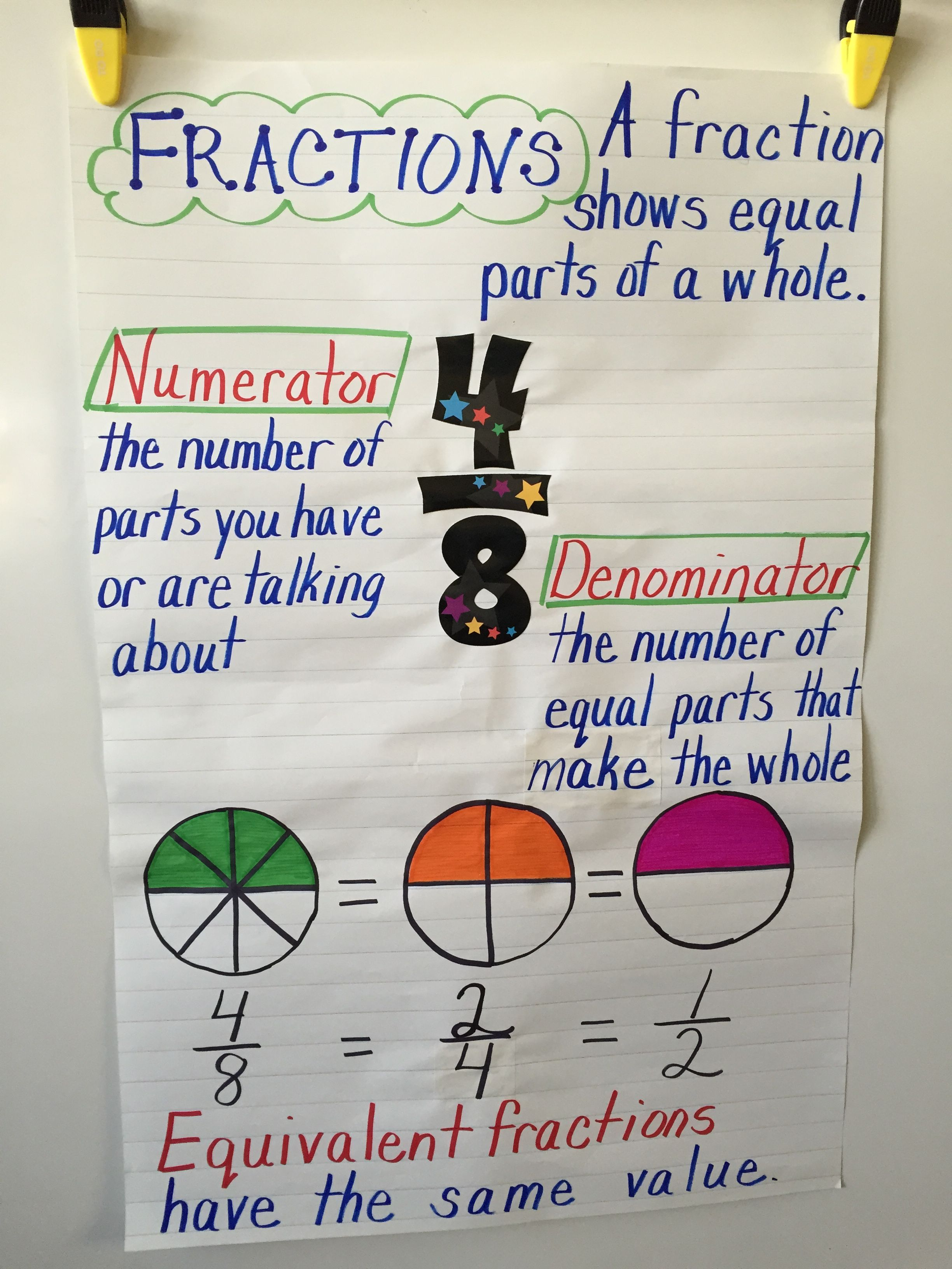 Pin By Kathleen Bowen On 5th Grade Math Fractions With