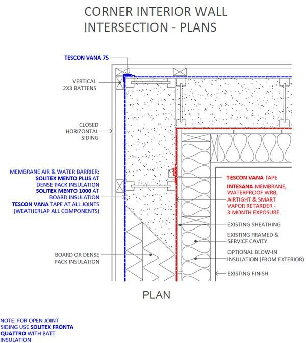 This drawing shows the plan view of a wall corner in a deep energy this drawing shows the plan view of a wall corner in a deep energy retrofit solutioingenieria Gallery