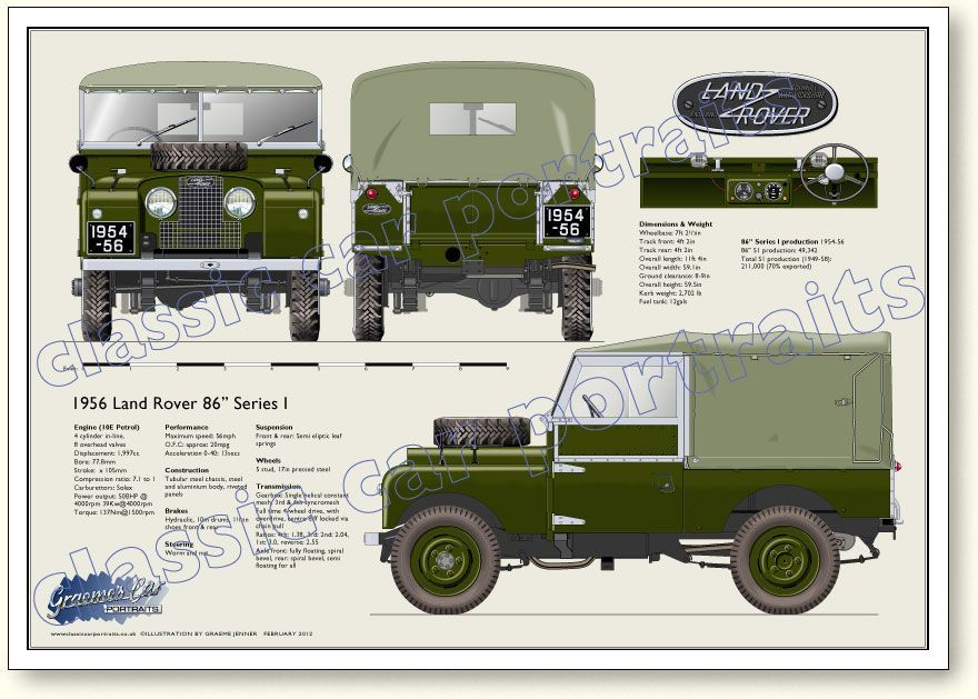 Land Rover Series One Classic Car Portrait Land