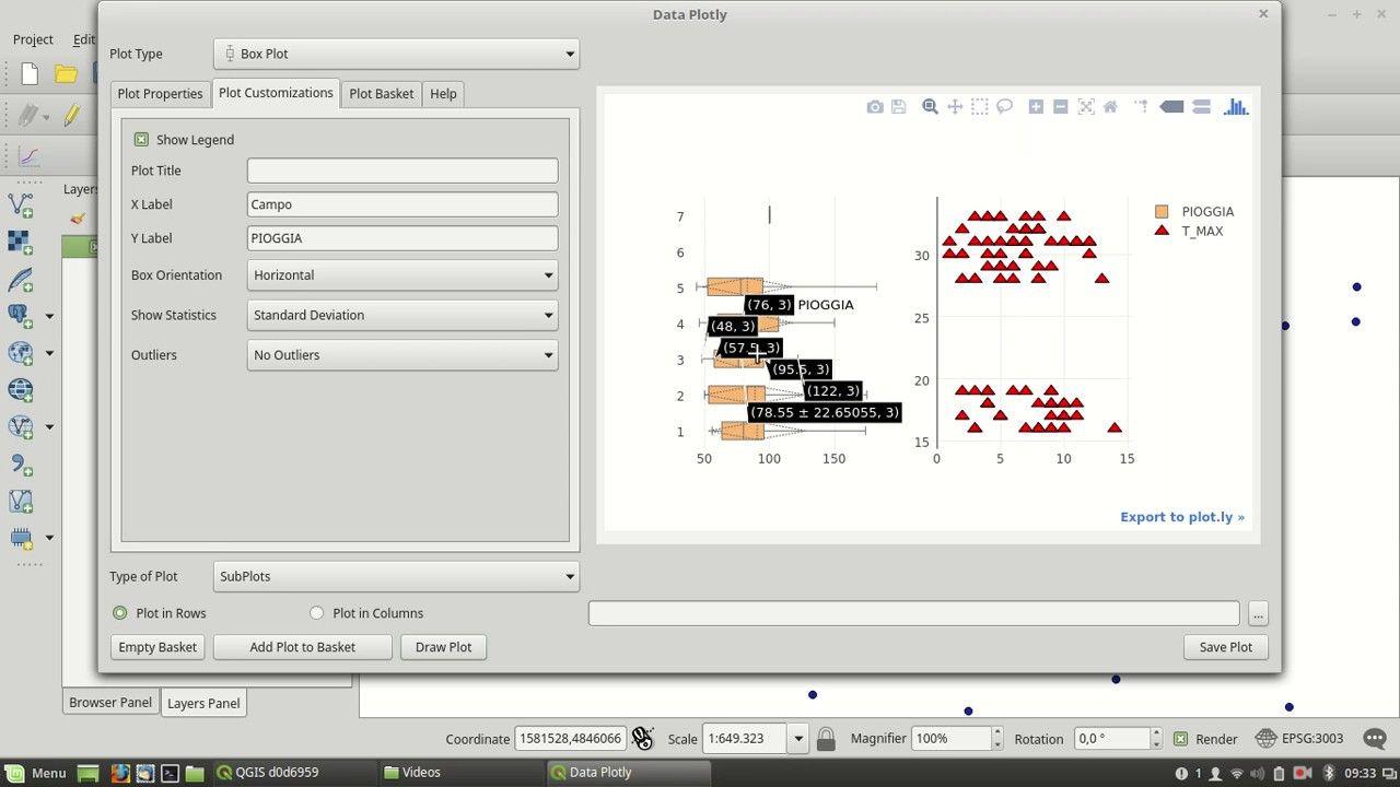 D3 like plots in QGIS 3