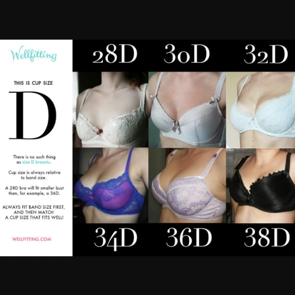 A helpful chart for bra sizes