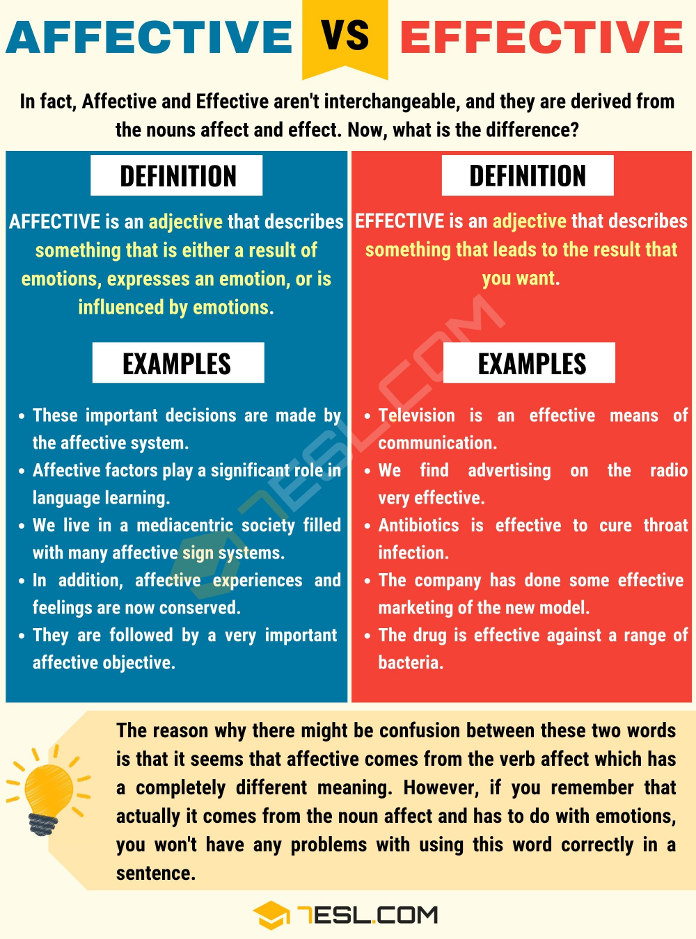 Affective Vs Effective Difference Between Effective Vs Affective