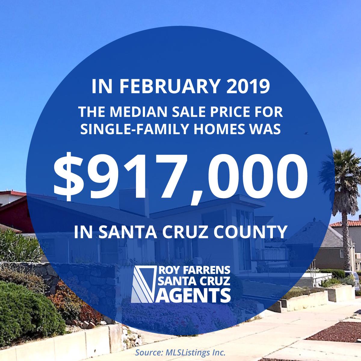 Santa Cruz County's Housing Market Trends In 2019