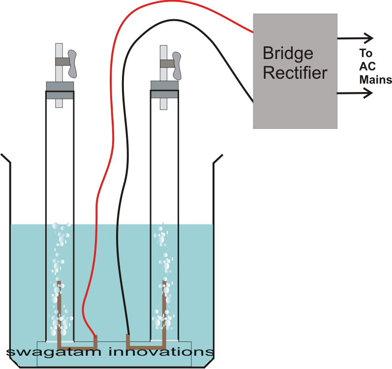 electronic circuit projects how to generate pure oxygen and rh pinterest com