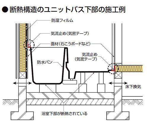 住宅の省エネルギー基準の解説 建築環境 省エネルギー機構が発行
