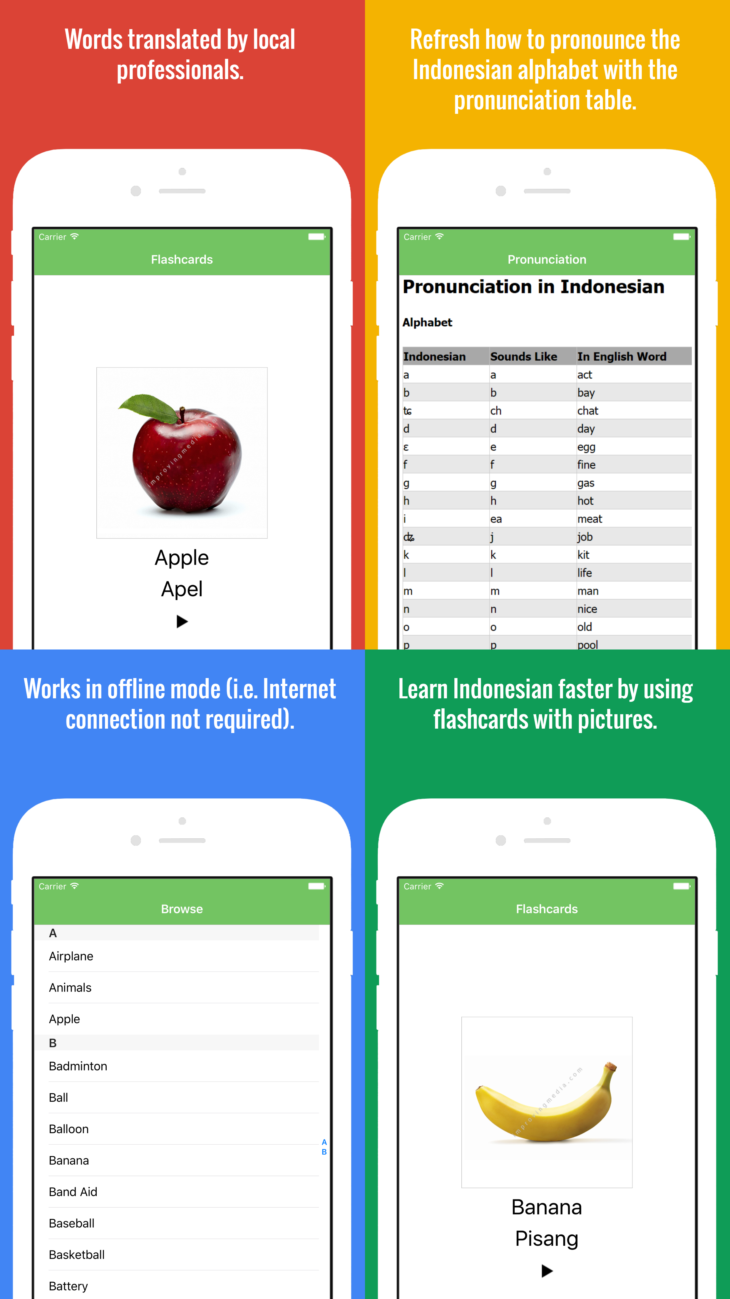 Learn Indonesian Faster By Using Flashcards With Pictures