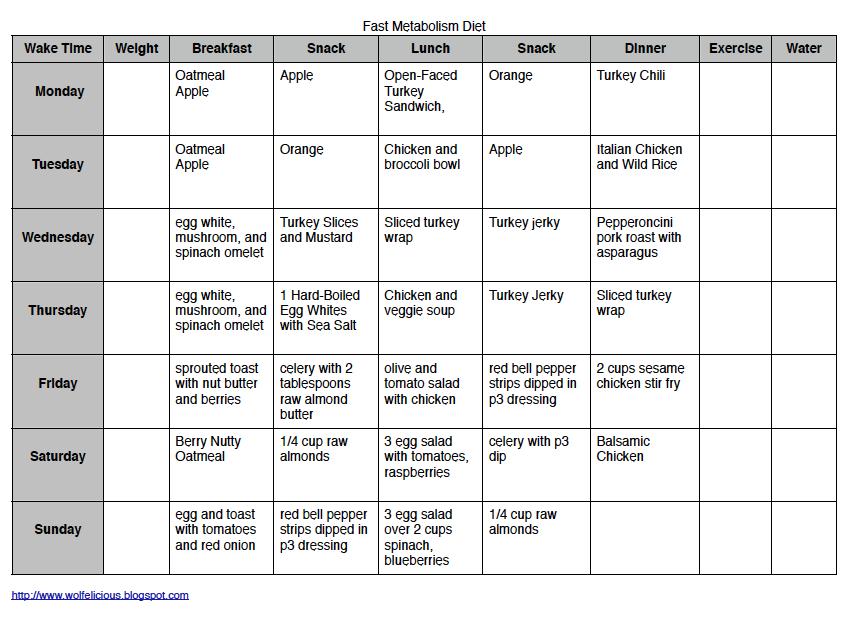 140 Fmd Diet Information Ideas Fast Metabolism Diet Metabolic Diet Diet