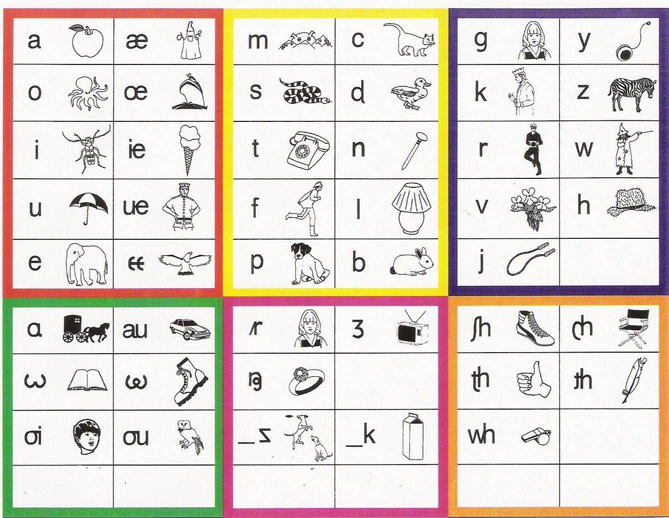 Teacher Development Transcribe English to IPA Clase de