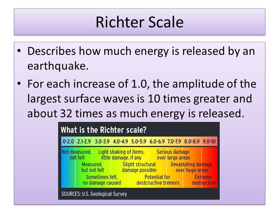 Richter Scale | Earth Science | Pinterest | Scale and ...