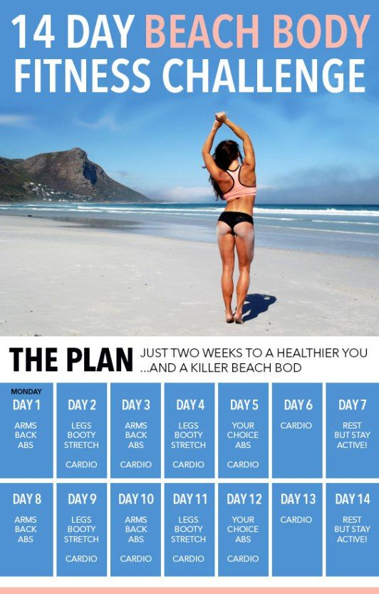 The 14 Day Beach Body Fitness Challenge Society19 Bikini Body Workout Beachbody Workouts Workout Challenge