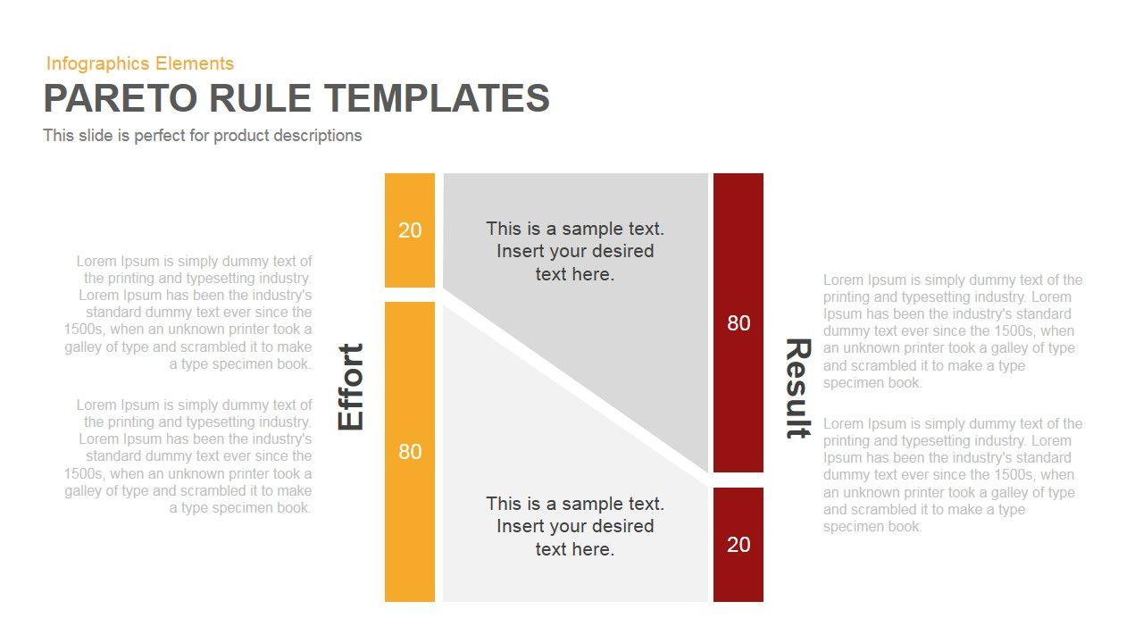 Pareto Principle Powerpoint Template  Template
