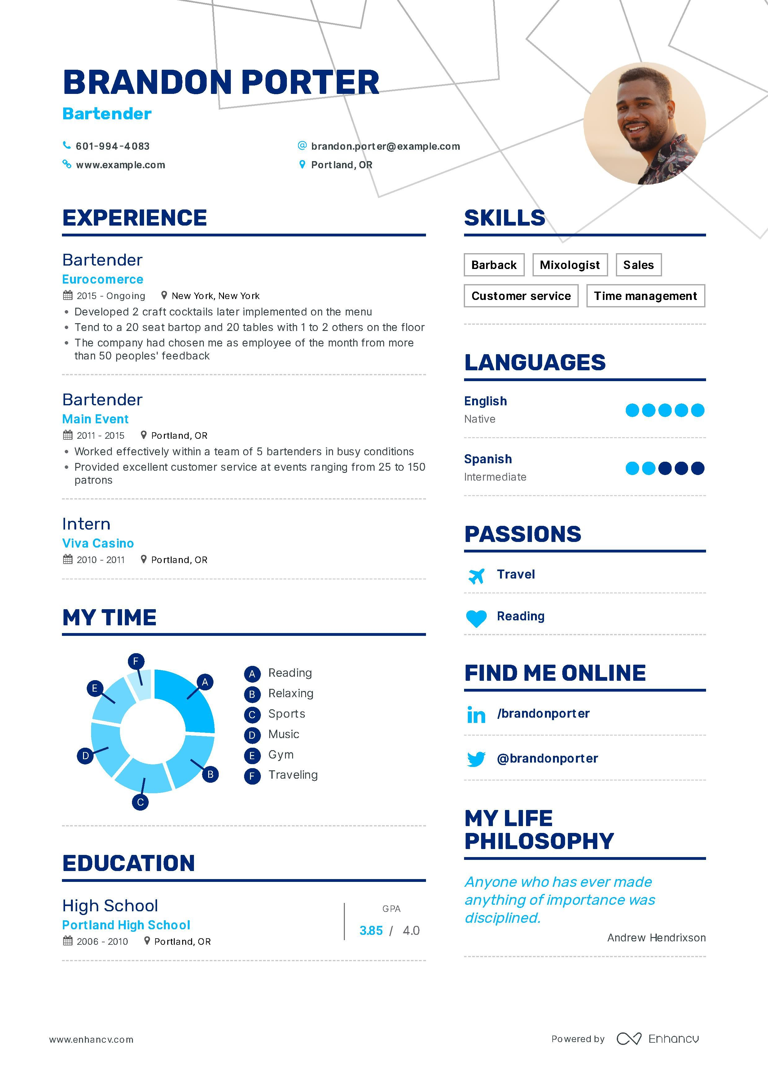Bartender resume examples expert advice with images