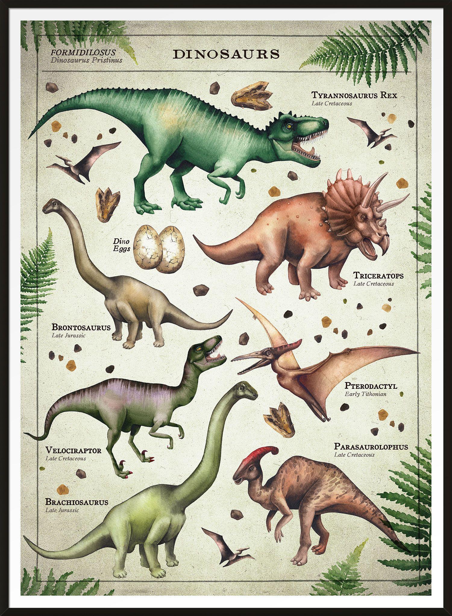 Vintage Style Dinosaur Chart Educational Print