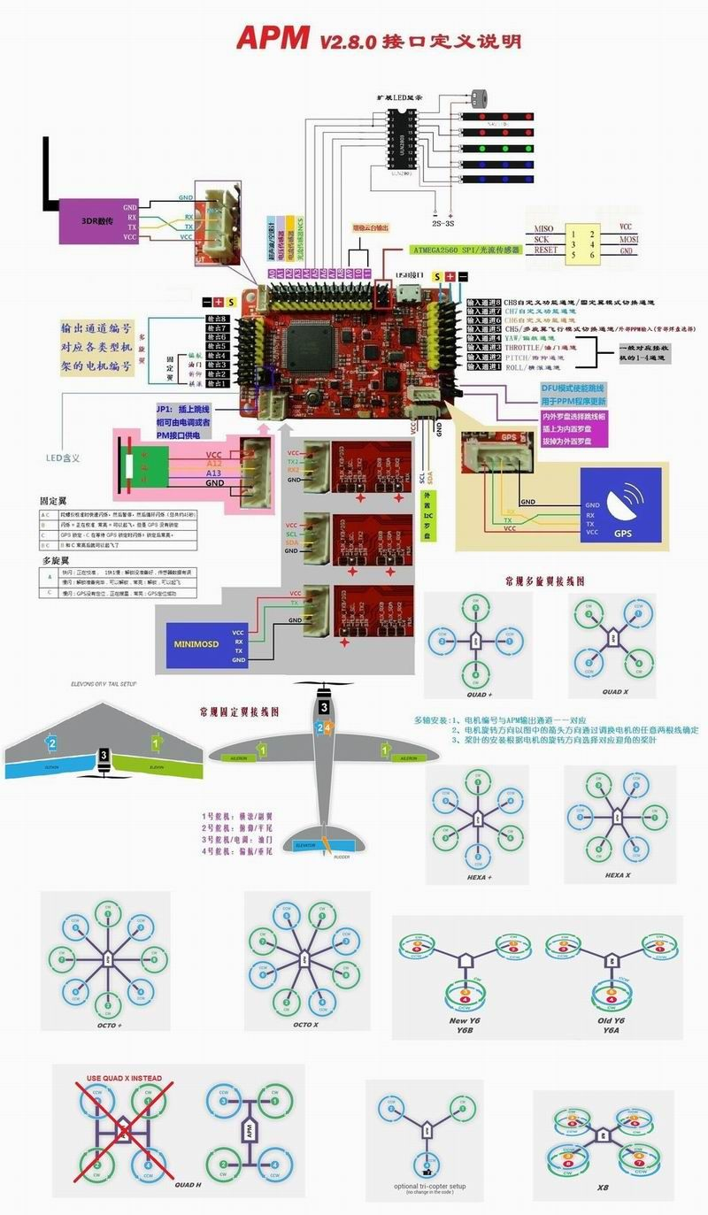 6b647934b6b4a1543cb4a2af10225611 diy drone 6 axis aircraft kit wiring procedure tec pinterest  at crackthecode.co