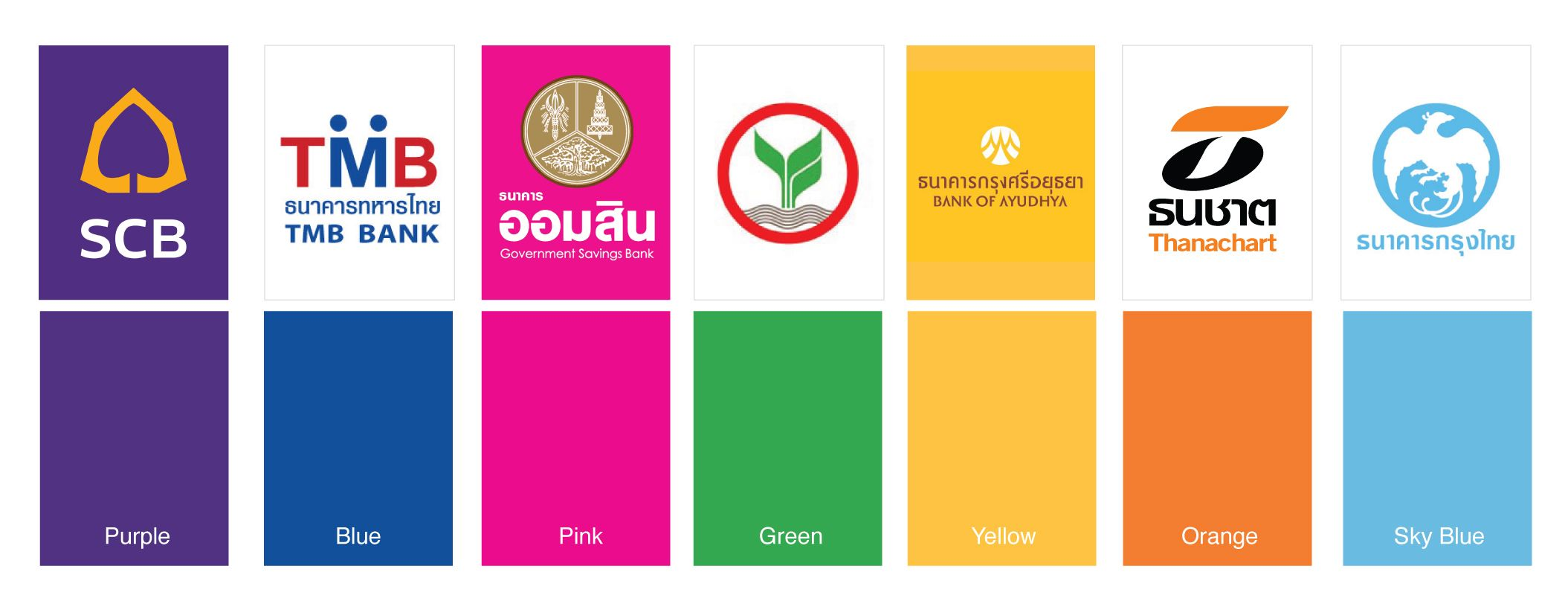 thailand bank brand color | Infographic | Pinterest ...