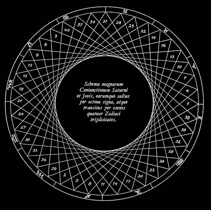 Geometry Matters Geometry Greatful Conjunctions