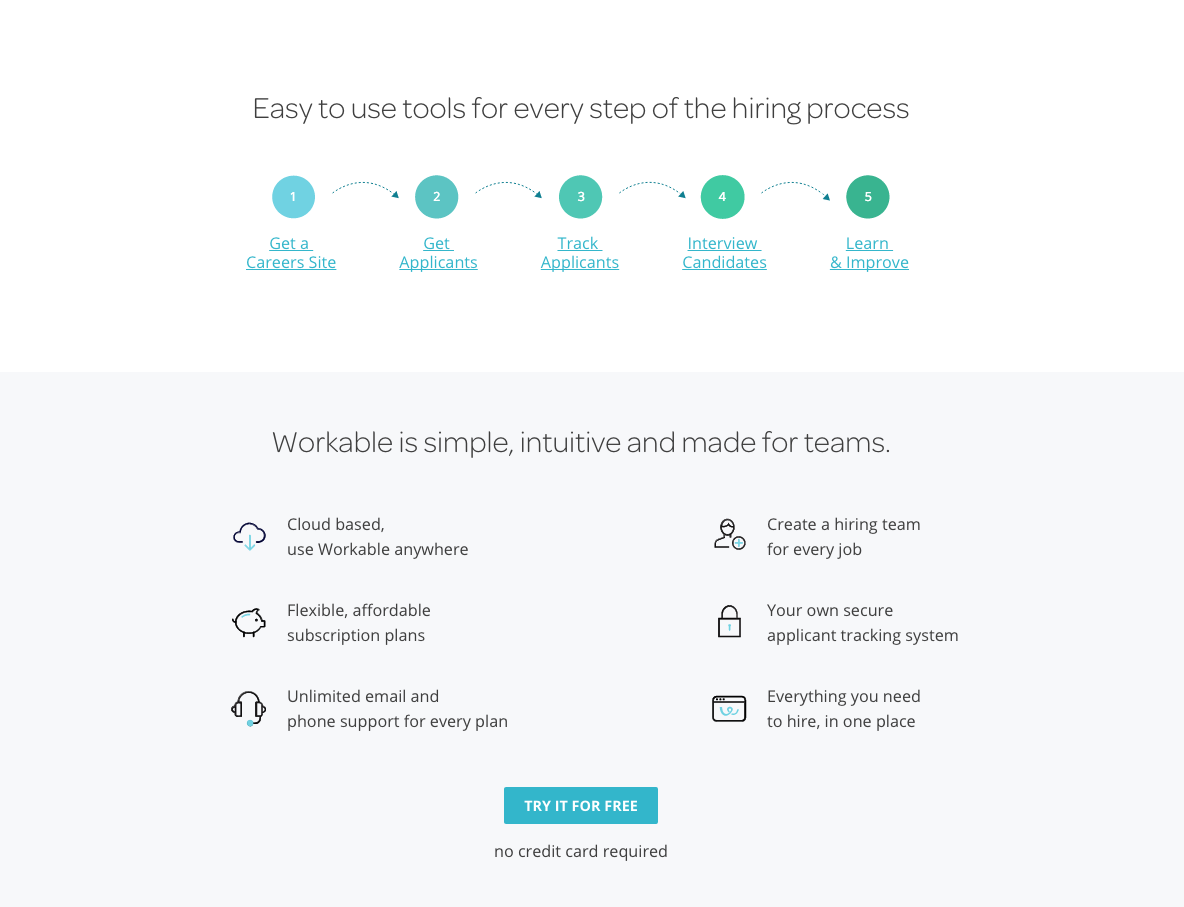 Steps describing the process How to plan, Hiring process