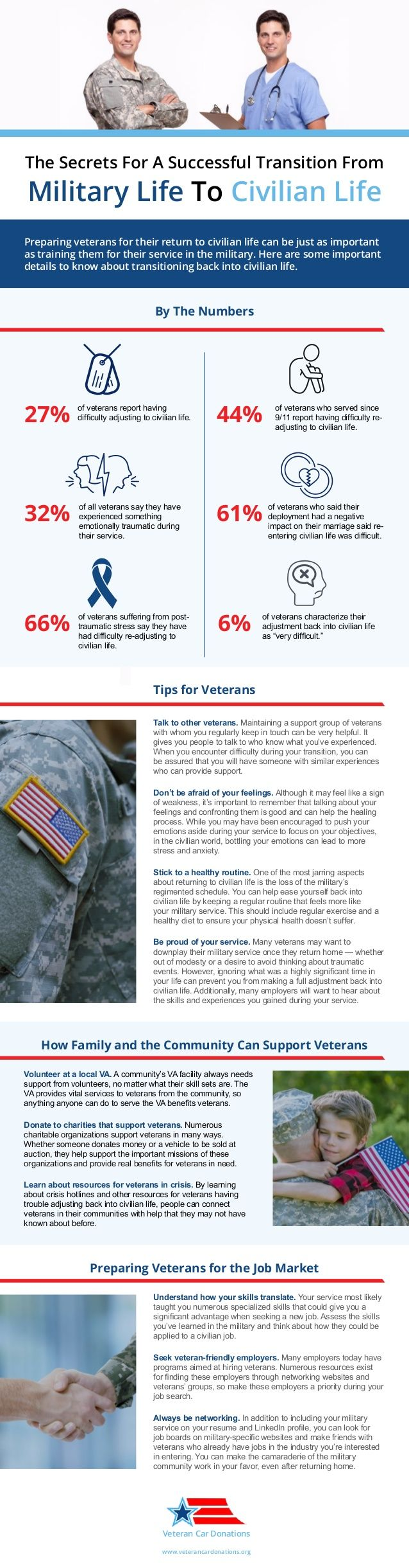The Secrets For A Successful Transition From Military Life