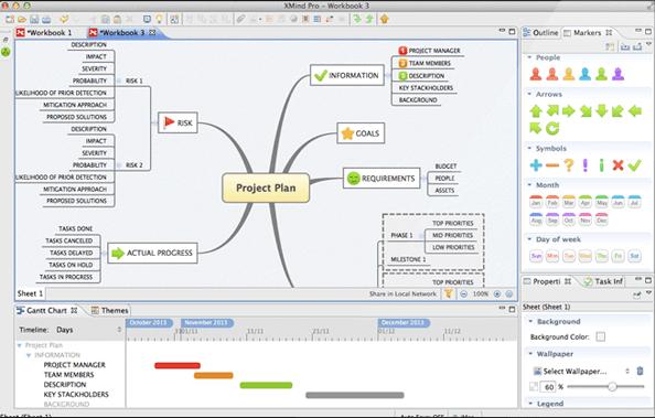 6 Páginas Y Software Para Crear Mapas Mentales Mapas Mentales Crear Mapa Mental Mapas Mentales Gratis
