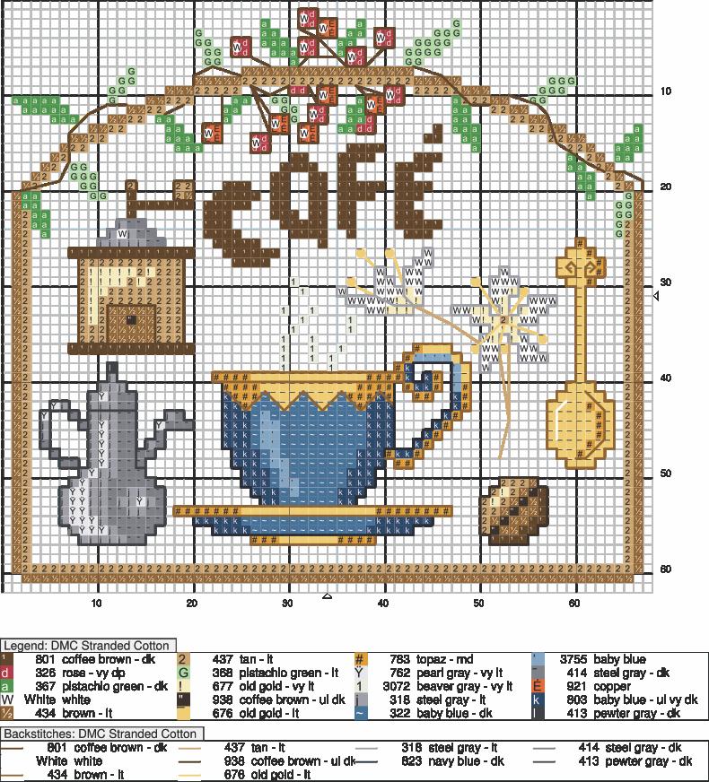 Taza de café en punto de cruz | Punto de cruz - Colección de ...