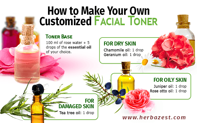 Make your own facial
