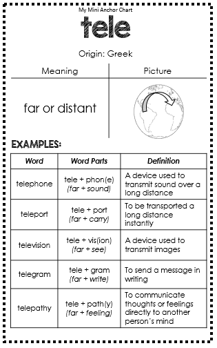 Greek And Latin Root Words Mini Anchor Charts M Language By