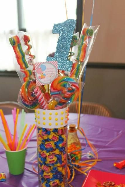 sweet shoppe birthday party ideas sweets shoppe party ideas rh pinterest com