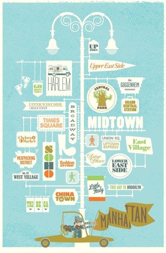 Les districts de Manhattan __ http://www.wee-go.com/sejour-linguistique/new-york