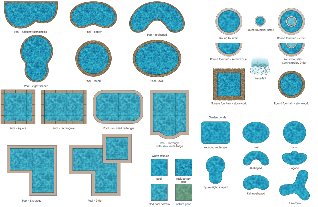 design elements ponds and fountains