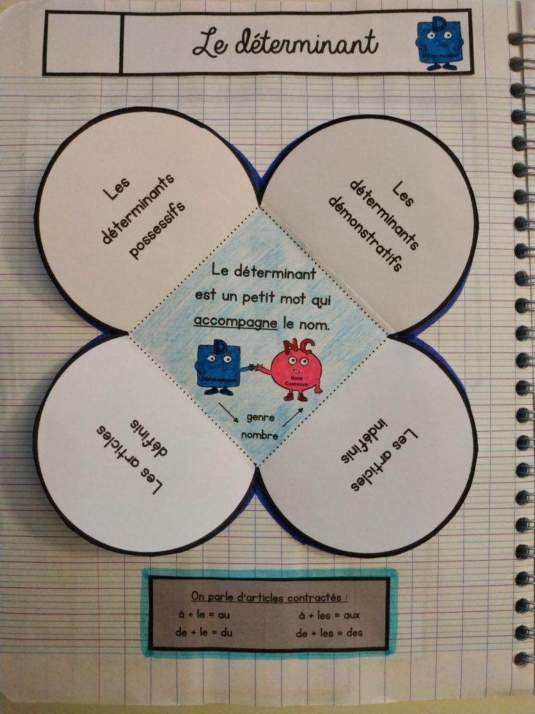 Cm1 Cm2 Francais Lecons A Manipuler Cm1 Cm2 Cm1 Programme Cm1