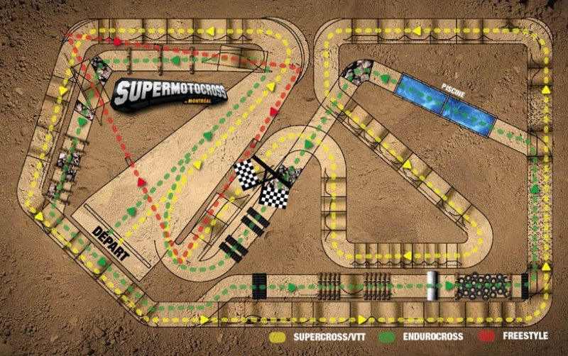motocross track design - Google Search | Z Dujuandu | Pinterest ...