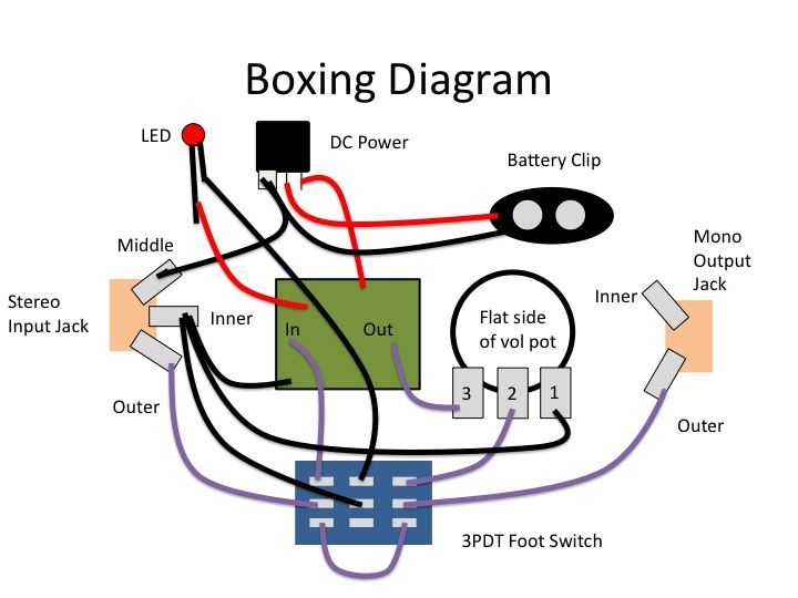 a generic stompbox wiring diagram homemade music in 2019. Black Bedroom Furniture Sets. Home Design Ideas