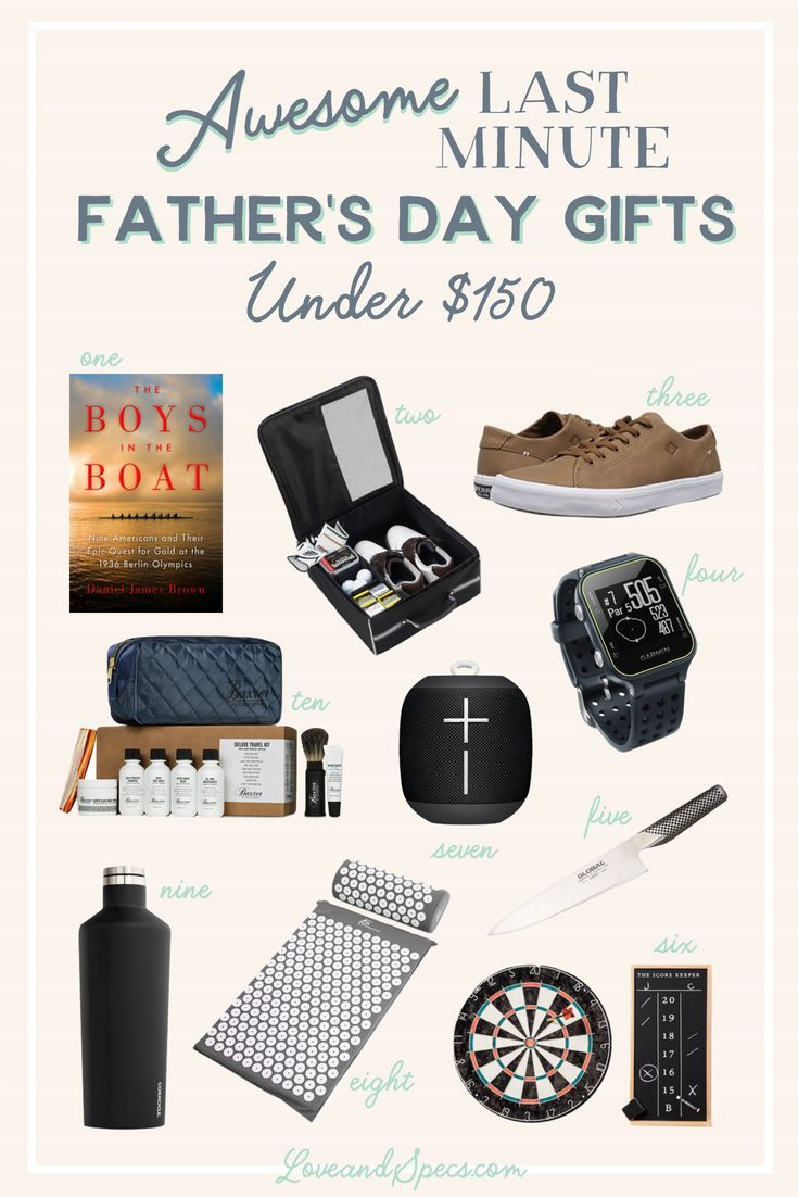 Awesome lastminute fathers day gift ideas under 150