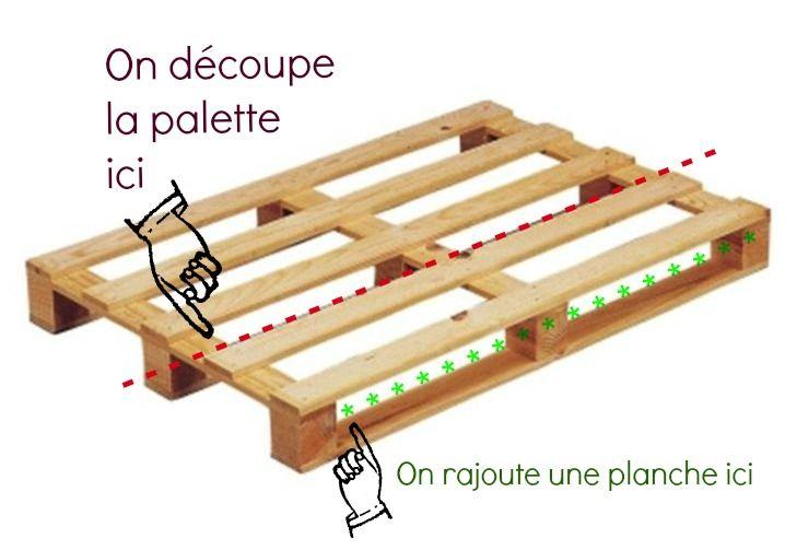 diy mode d 39 emploi pour construire une tag re partir d. Black Bedroom Furniture Sets. Home Design Ideas