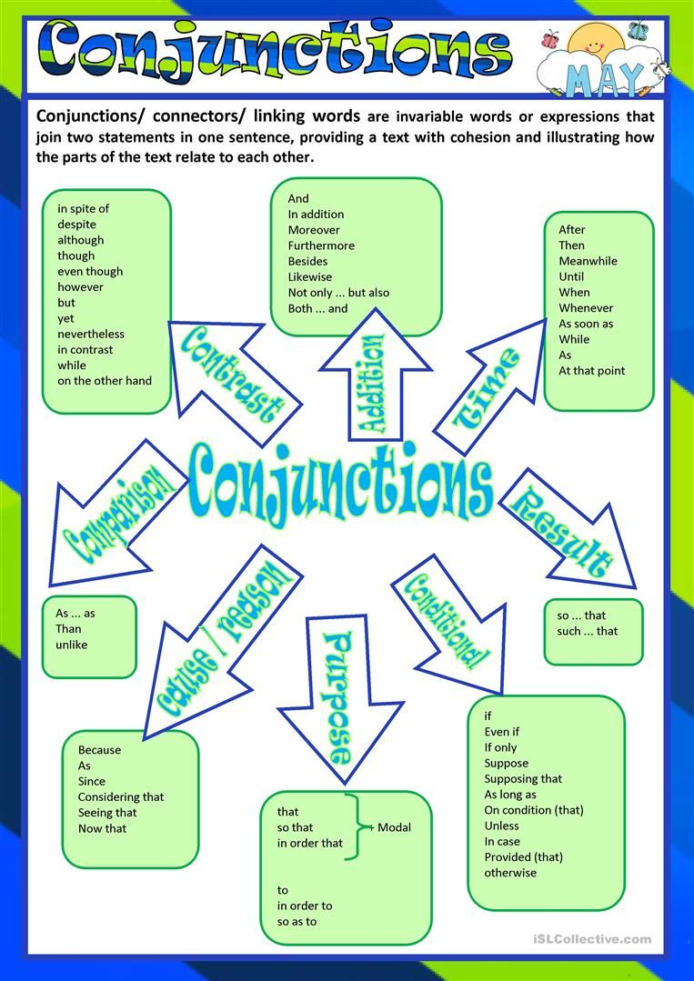 Conjunctions Worksheet Free Esl Printable Worksheets Made By Teachers Linking Words Conjunctions Worksheet English Vocabulary [ 1079 x 763 Pixel ]