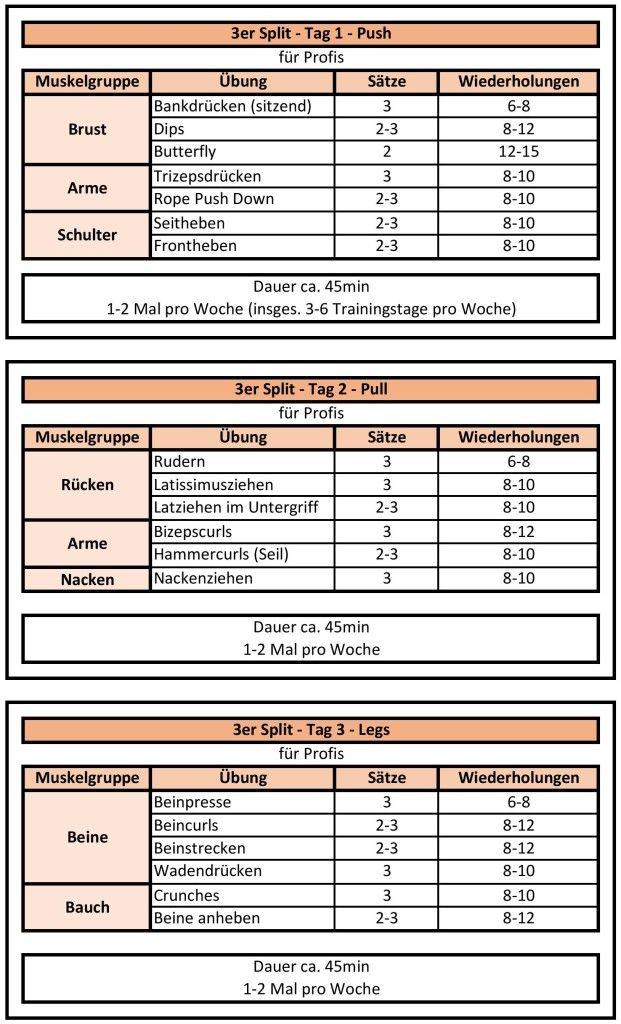 Dreier split trainingsplan 2er Split