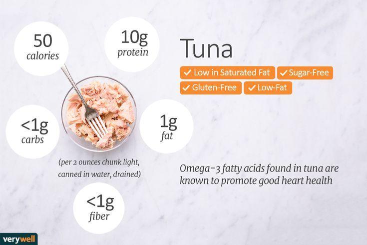 The Health Benefits of Tuna