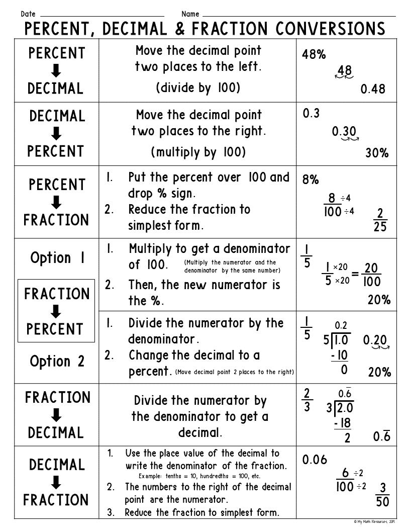 My Math Resources - Percent [ 1056 x 816 Pixel ]