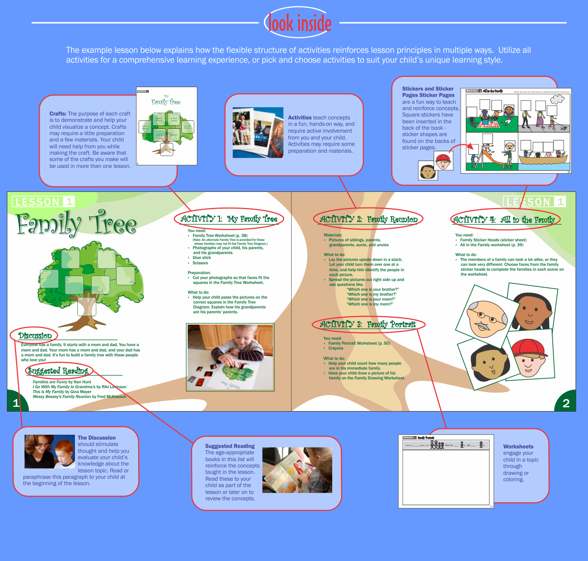 Our Time To Learn Sample Lesson On The Family Tree From