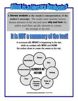 Instructional Guide For Writing A Literary Analysis Essay  Common