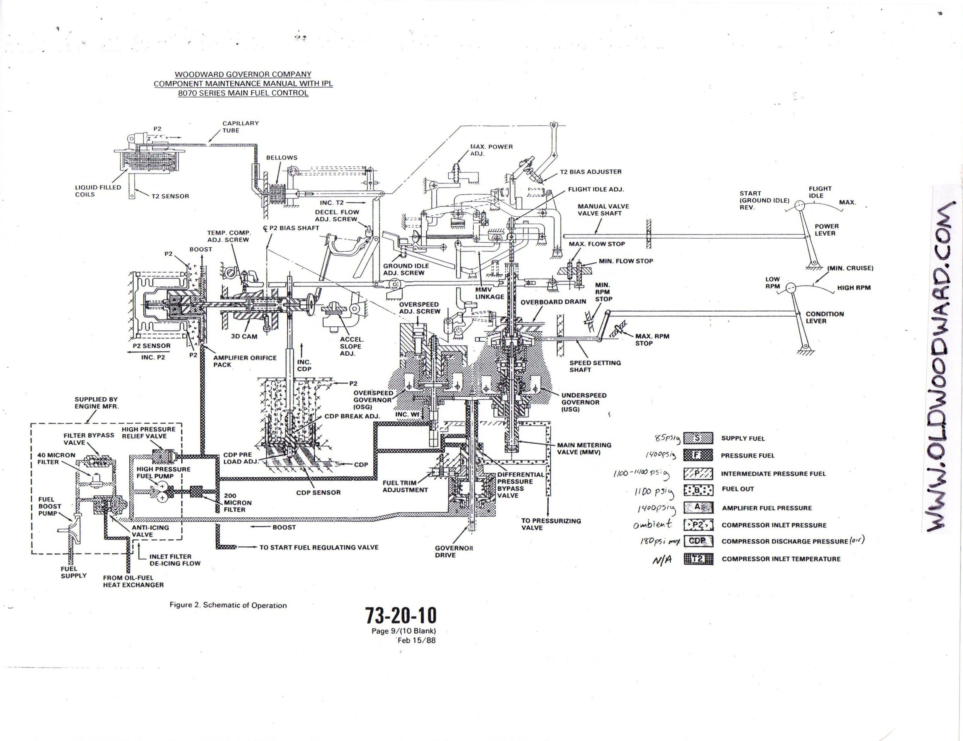 tf33 jet engine diagram gas turbine diagram wiring diagram
