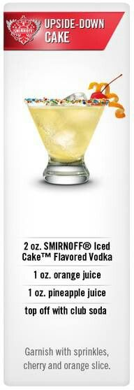 Pin by Diana Glarum on Drink mixing Pinterest Beverage 21st