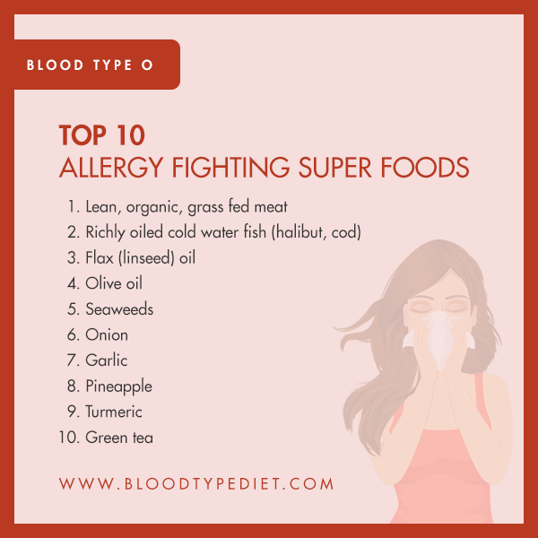 Do I Need To Fast For A Food Allergy Test