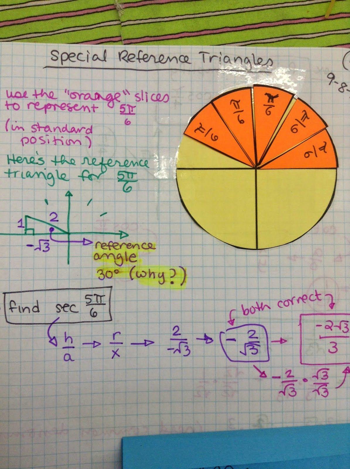 Unit Circle And Radians Math Teacher Learning Math Circle Math