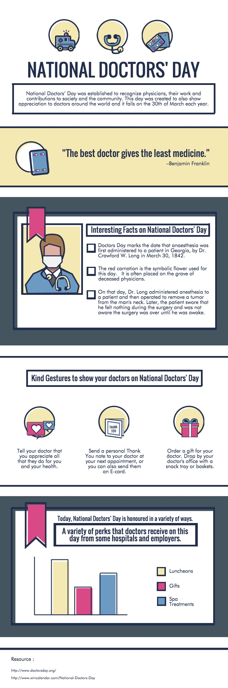 celebrate national doctors day and out more about the career celebrate national doctors day and out more about the career of a doctor